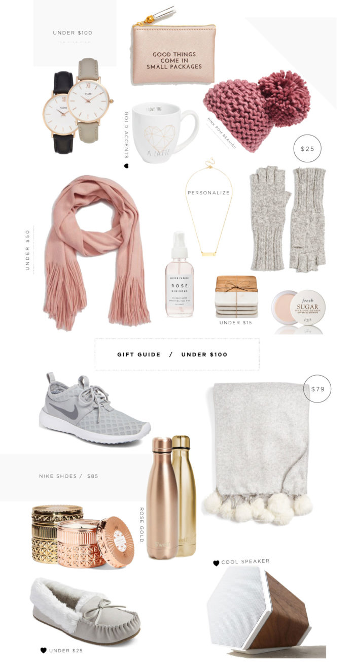 giftguide_holiday_under100_2016-2