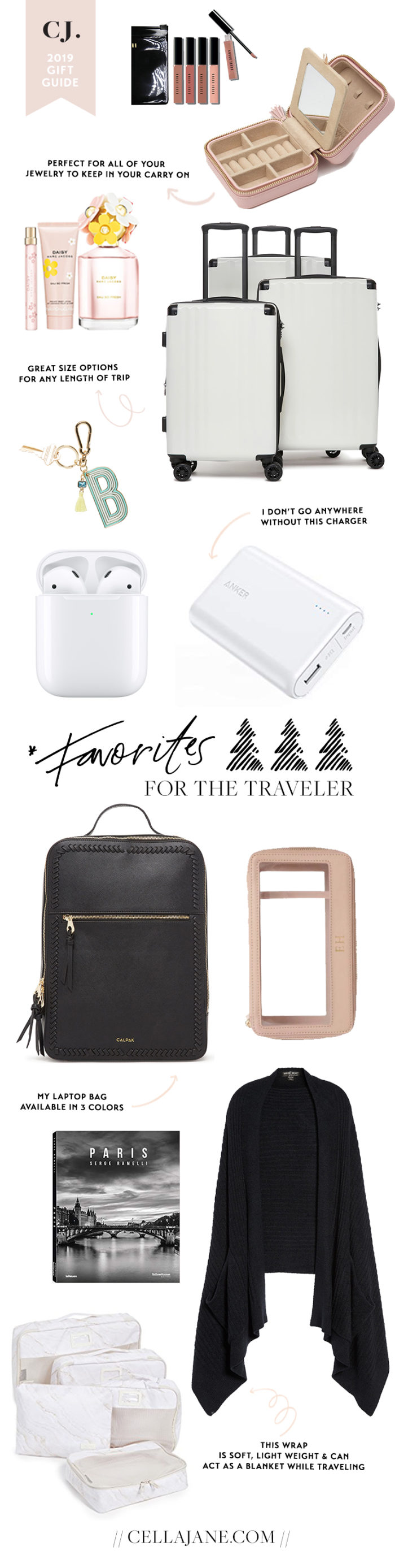 gifts for frequent travelers 2019
