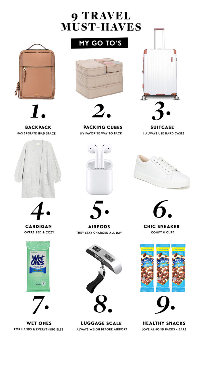 TRAVEL MUST HAVES CARRY ON ITEMS