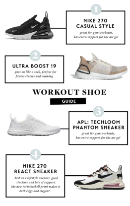 Wellness Wednesday // My Favorite Workout Shoes & Why I Love Them