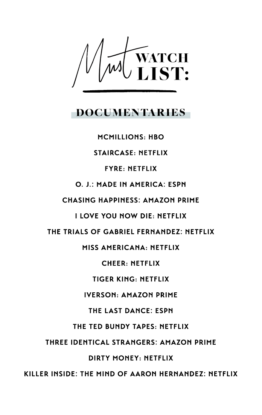 Claire's Must Watch List: Documentaries